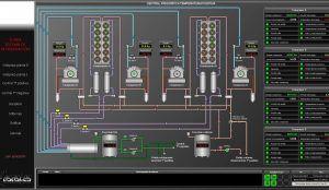 scada embutidos 300x174 - Automatización y control  PROCESO DE SISTEMA DE REFRIGERADO